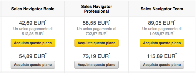 Serve un profilo LinkedIn a pagamento? Perché fare l'upgrade a Business o Sales Navigator